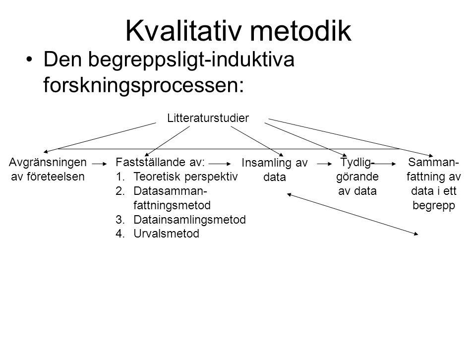 Kvalitativ metodik Den begreppsligt-induktiva forskningsprocessen: