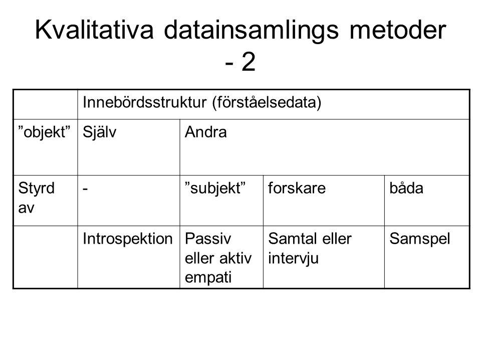 Kvalitativa datainsamlings metoder - 2