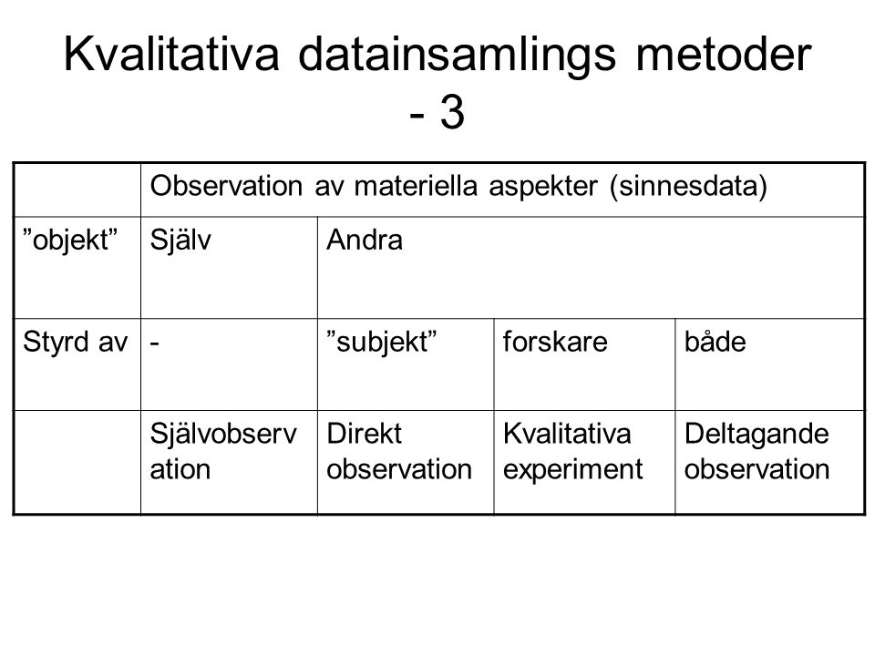 Kvalitativa datainsamlings metoder - 3