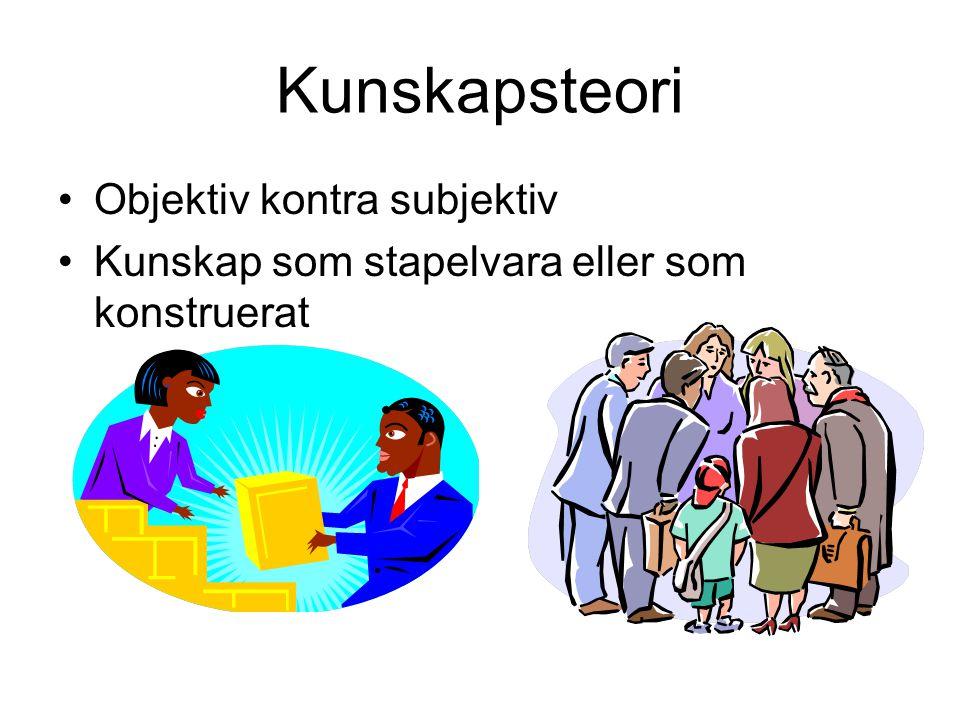 Kunskapsteori Objektiv kontra subjektiv