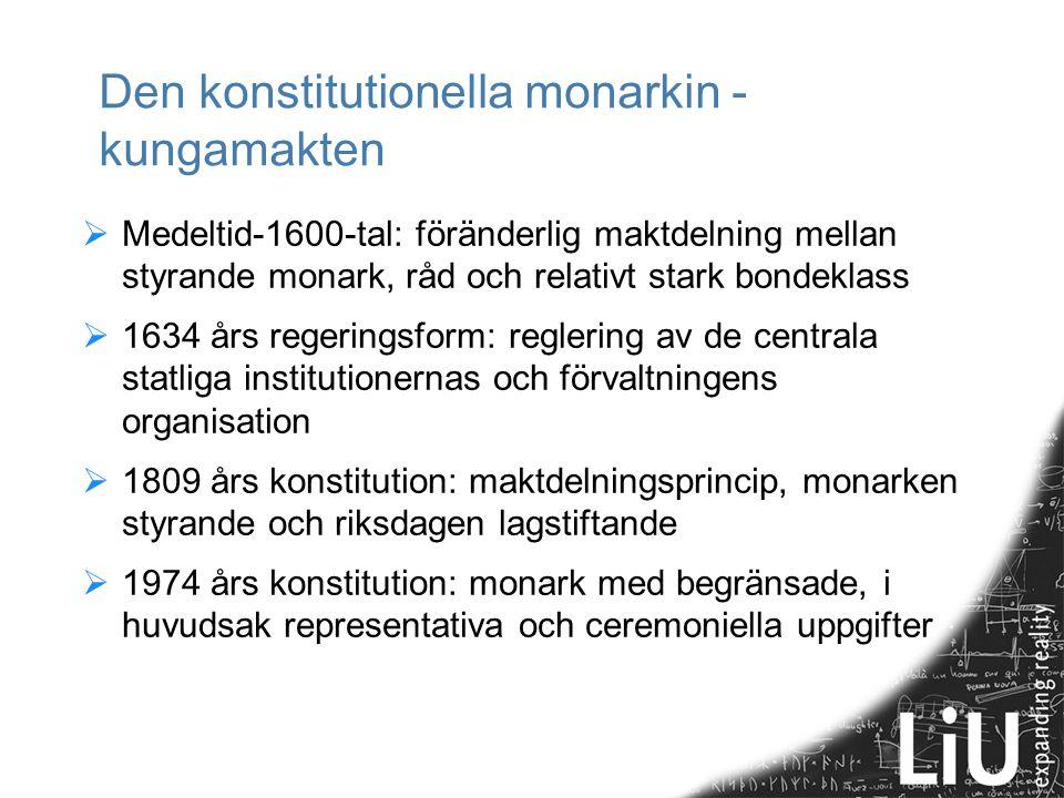 Den konstitutionella monarkin - kungamakten