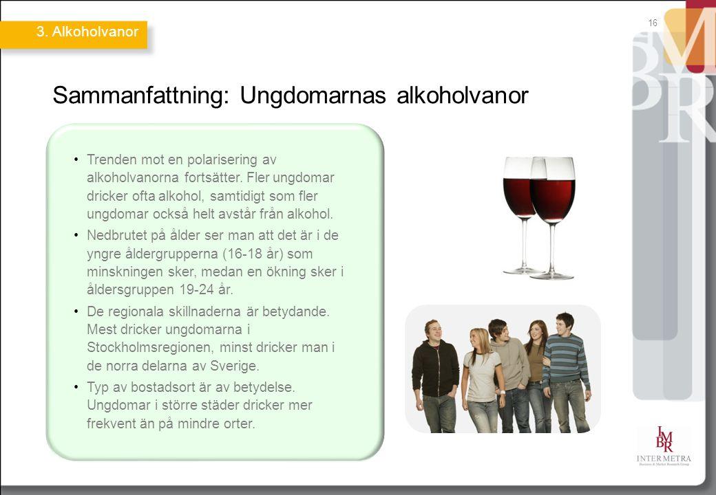 Sammanfattning: Ungdomarnas alkoholvanor