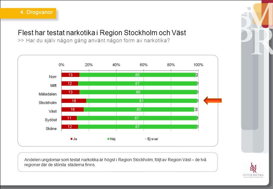Flest har testat narkotika i Region Stockholm och Väst