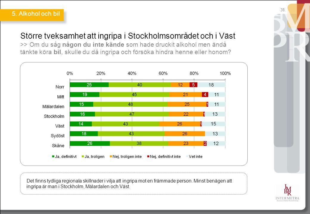 Större tveksamhet att ingripa i Stockholmsområdet och i Väst