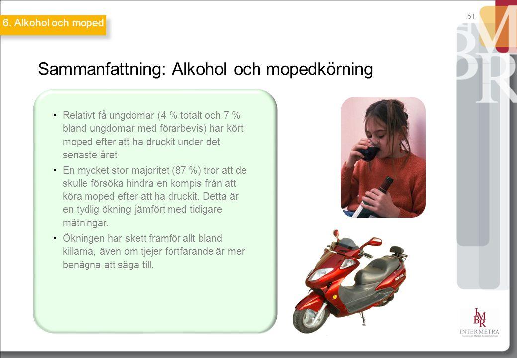 Sammanfattning: Alkohol och mopedkörning