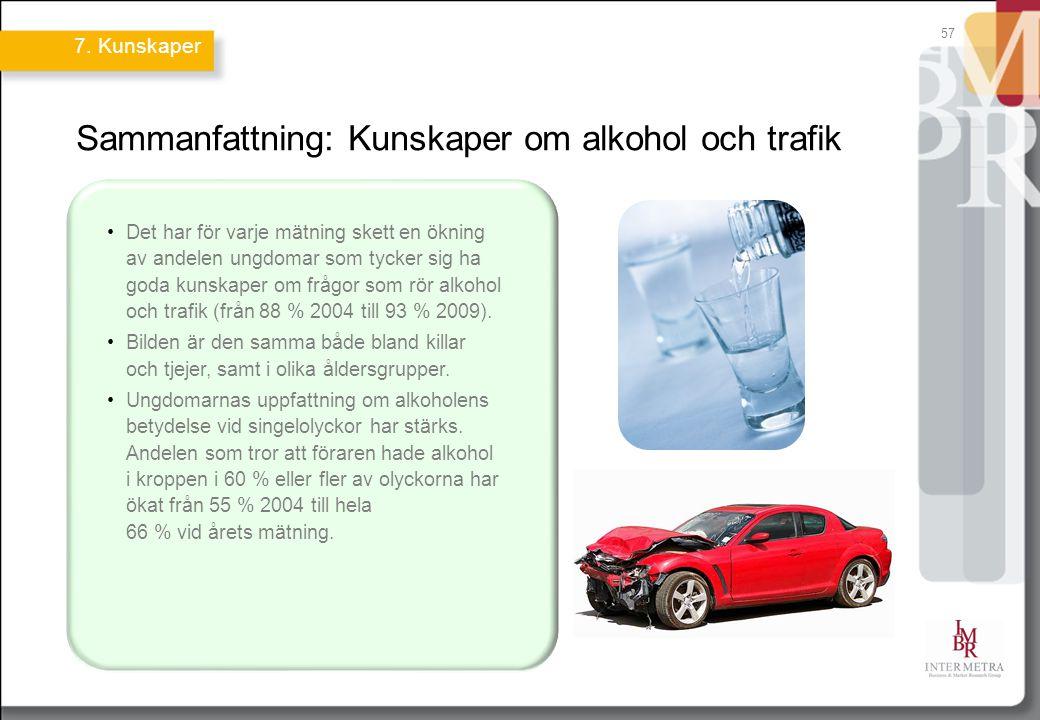 Sammanfattning: Kunskaper om alkohol och trafik