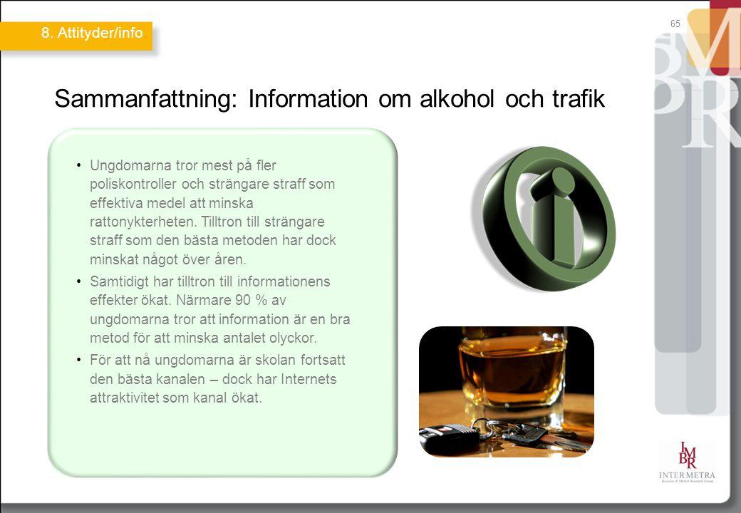 Sammanfattning: Information om alkohol och trafik
