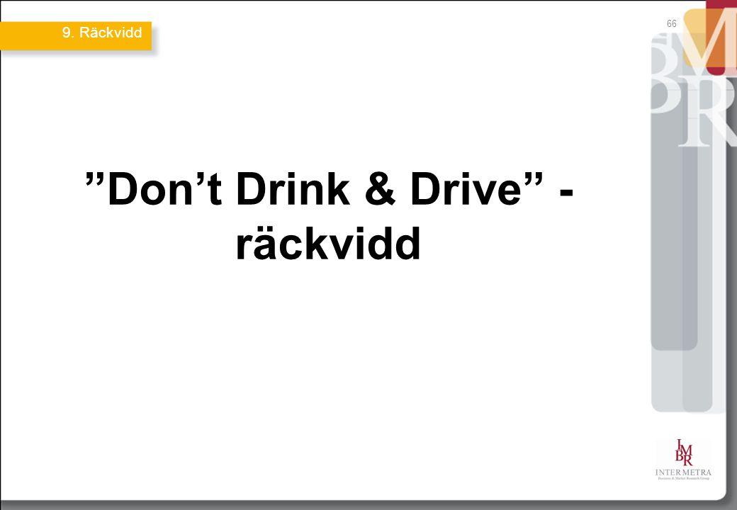 Don't Drink & Drive - räckvidd