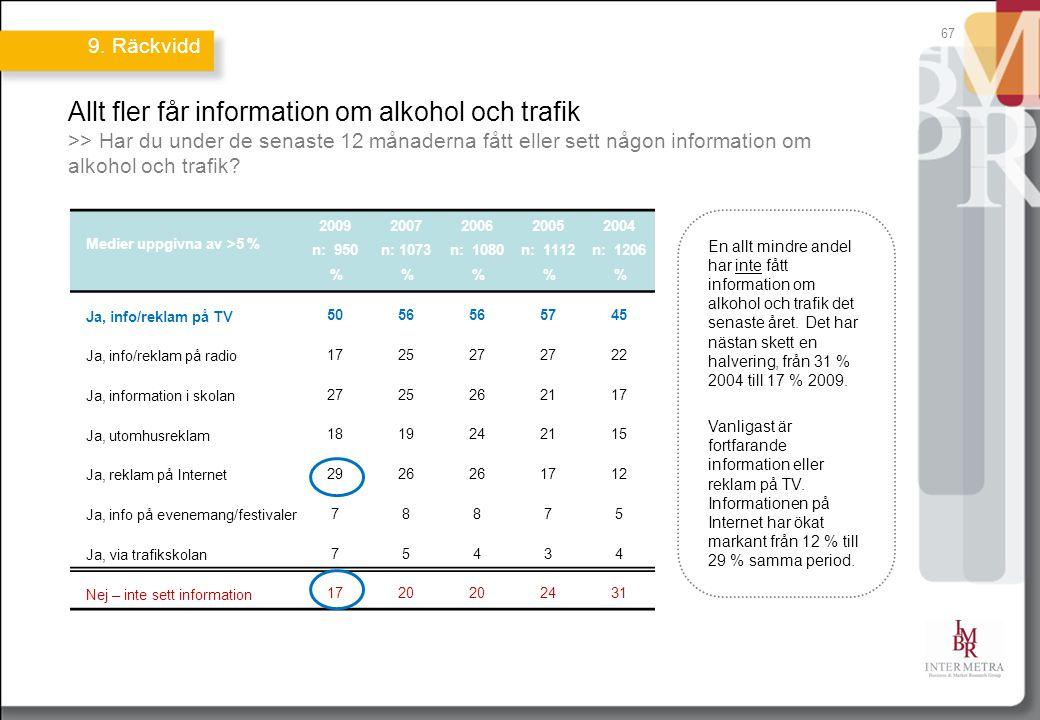 Allt fler får information om alkohol och trafik
