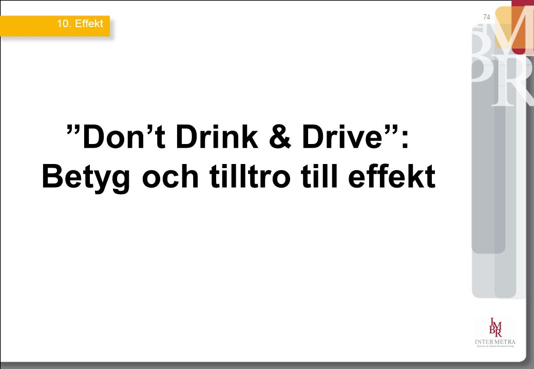 Don't Drink & Drive : Betyg och tilltro till effekt