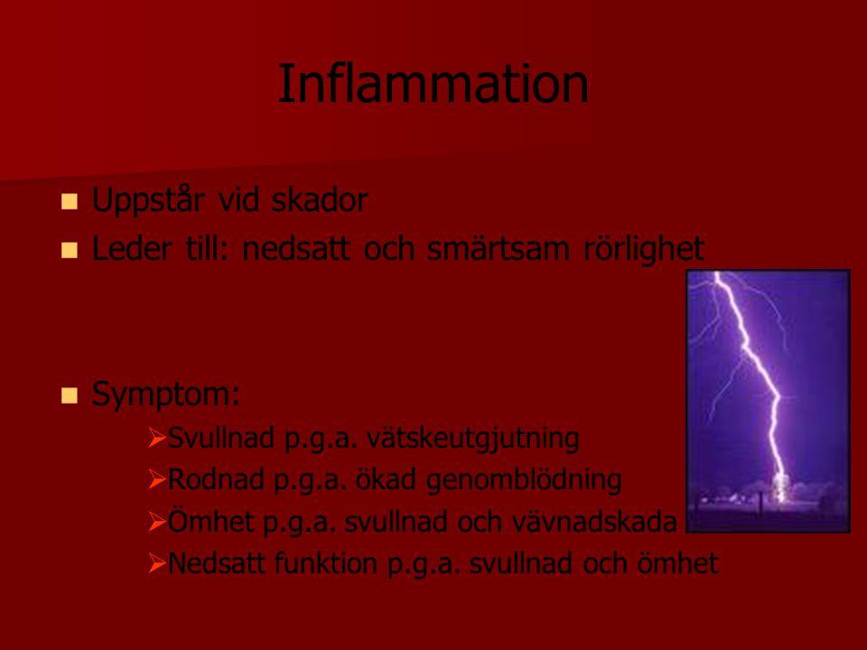Inflammation Uppstår vid skador
