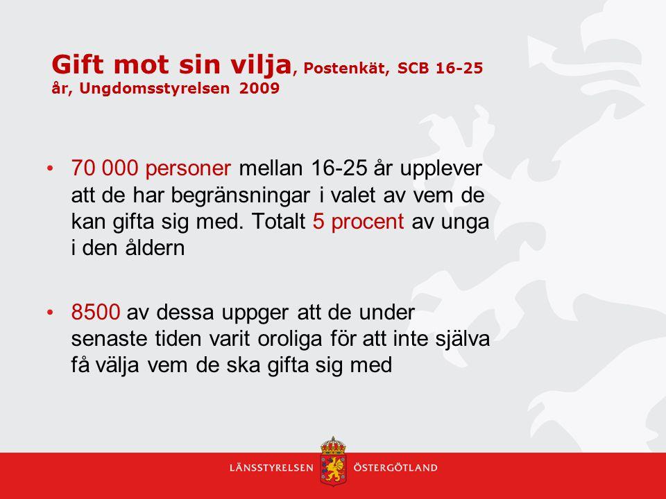 Gift mot sin vilja, Postenkät, SCB 16-25 år, Ungdomsstyrelsen 2009