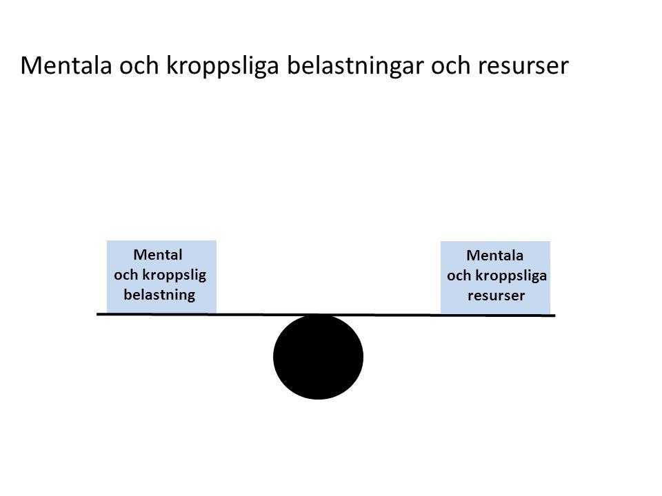 Mentala och kroppsliga belastningar och resurser