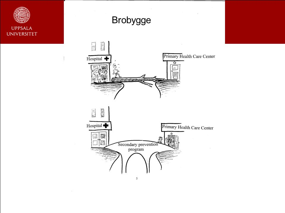 Brobygge Brobygge 3