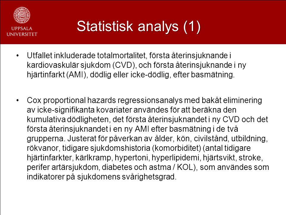 Statistisk analys (1)