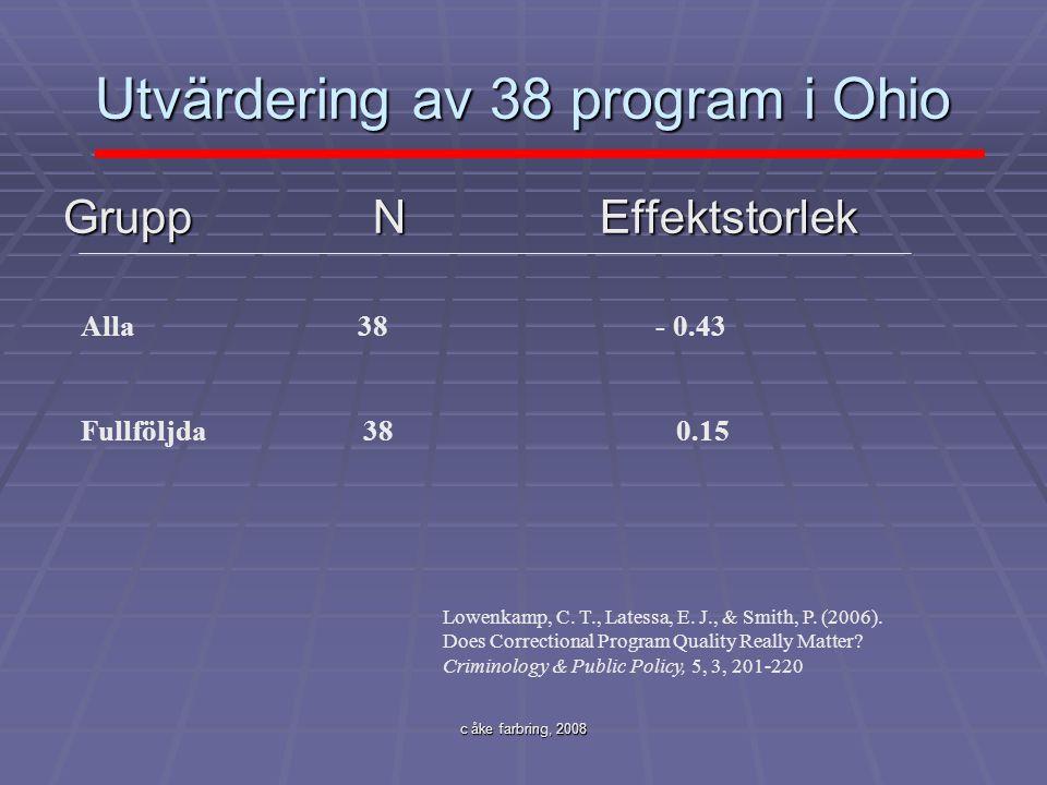 Utvärdering av 38 program i Ohio