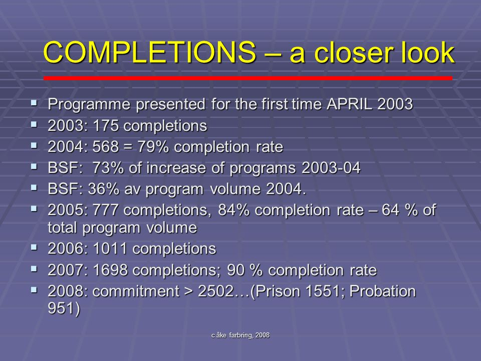 COMPLETIONS – a closer look