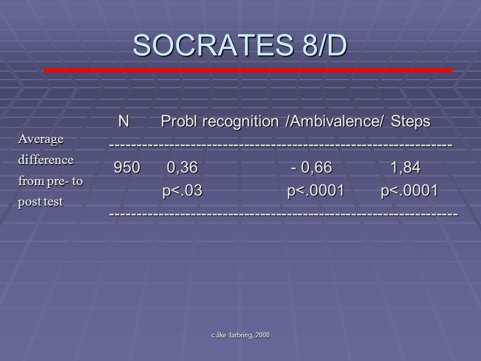 SOCRATES 8/D N Probl recognition /Ambivalence/ Steps