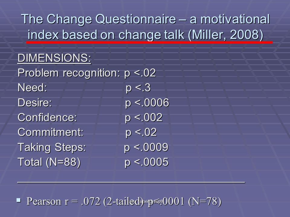 The Change Questionnaire – a motivational index based on change talk (Miller, 2008)
