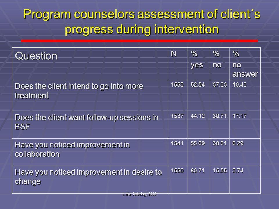 Program counselors assessment of client´s progress during intervention
