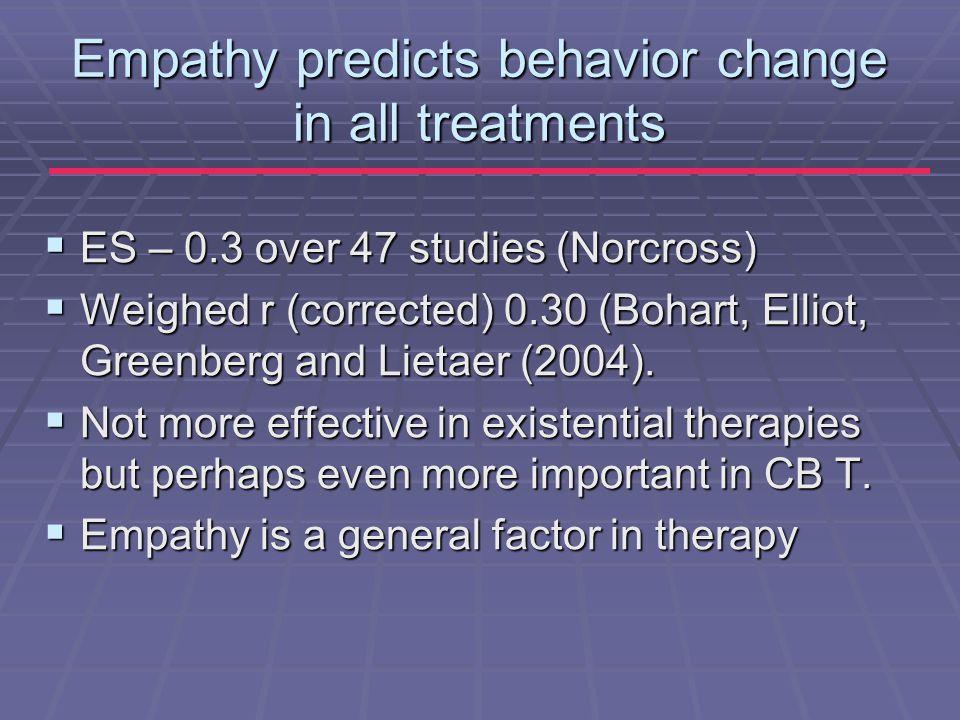 Empathy predicts behavior change in all treatments