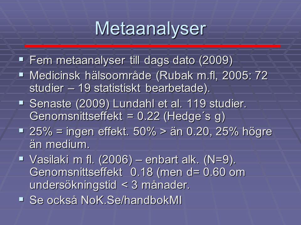 Metaanalyser Fem metaanalyser till dags dato (2009)