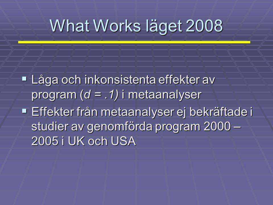 What Works läget 2008 Låga och inkonsistenta effekter av program (d = .1) i metaanalyser.
