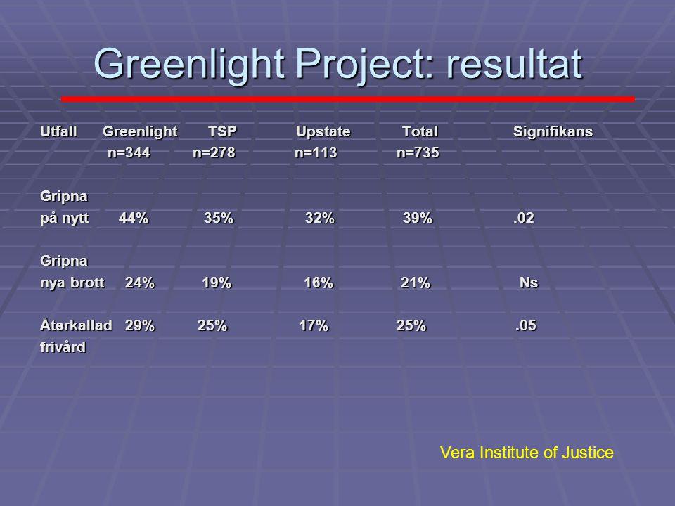 Greenlight Project: resultat