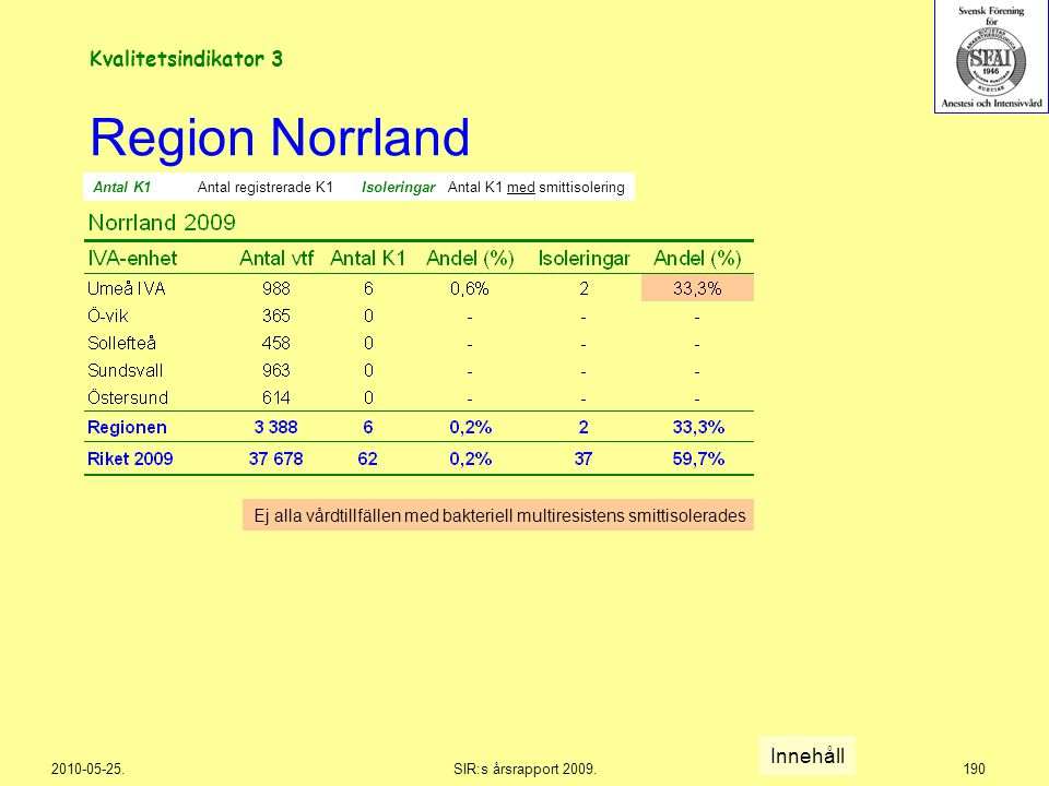 Region Norrland Kvalitetsindikator 3 Innehåll