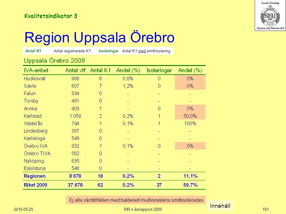 Region Uppsala Örebro Kvalitetsindikator 3 Innehåll