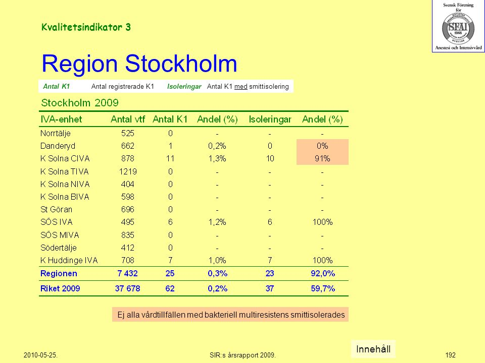Region Stockholm Kvalitetsindikator 3 Innehåll