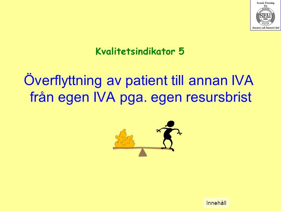 Kvalitetsindikator 5 Överflyttning av patient till annan IVA från egen IVA pga.