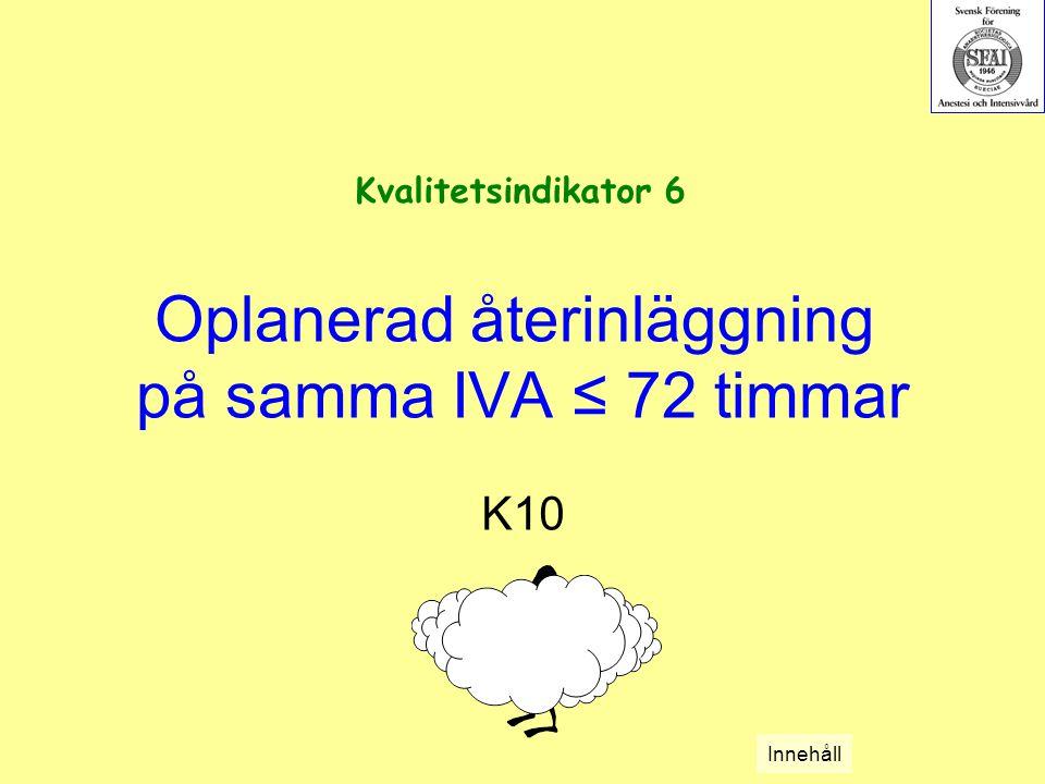 Oplanerad återinläggning på samma IVA ≤ 72 timmar