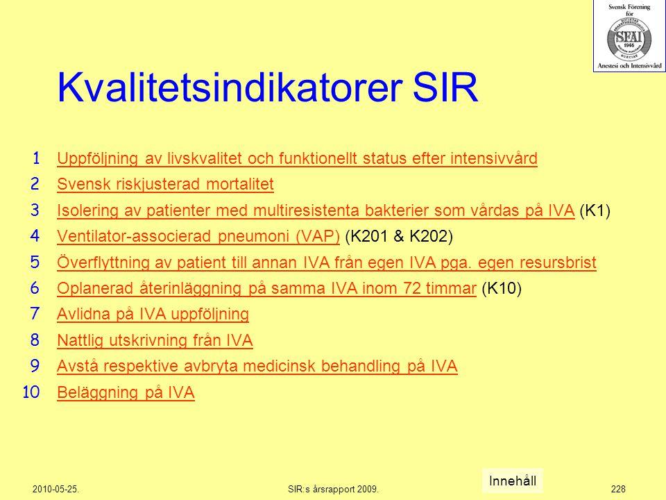 Kvalitetsindikatorer SIR
