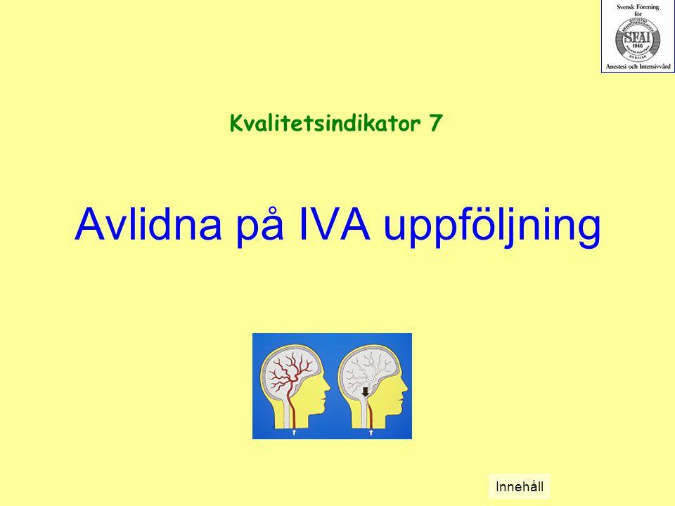 Avlidna på IVA uppföljning