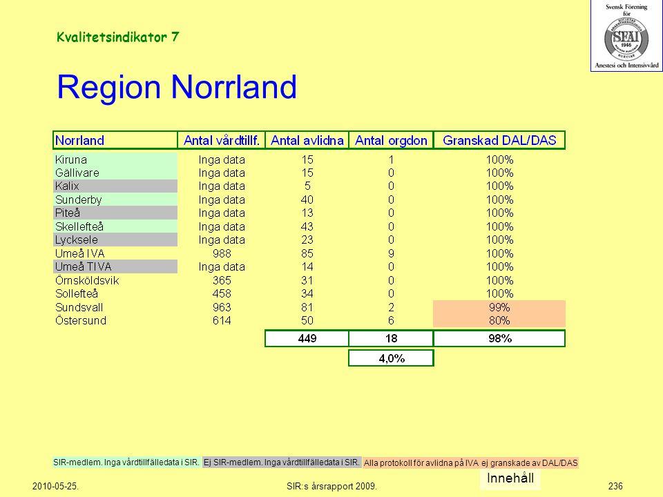 Region Norrland Kvalitetsindikator 7 Innehåll 2010-05-25.