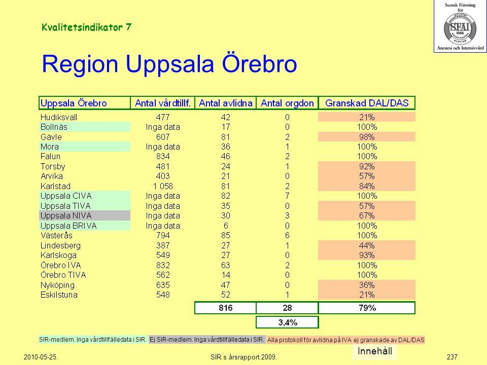 Region Uppsala Örebro Kvalitetsindikator 7 Innehåll 2010-05-25.