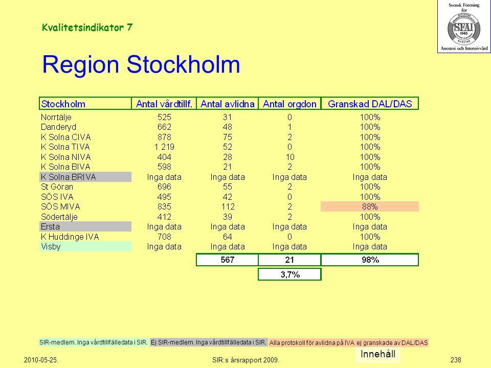 Region Stockholm Kvalitetsindikator 7 Innehåll 2010-05-25.
