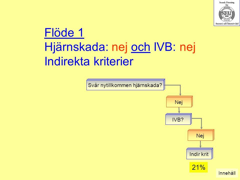 Flöde 1 Hjärnskada: nej och IVB: nej Indirekta kriterier