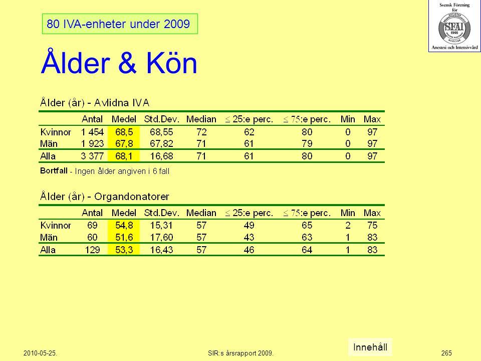 Ålder & Kön 80 IVA-enheter under 2009 Innehåll 2010-05-25.