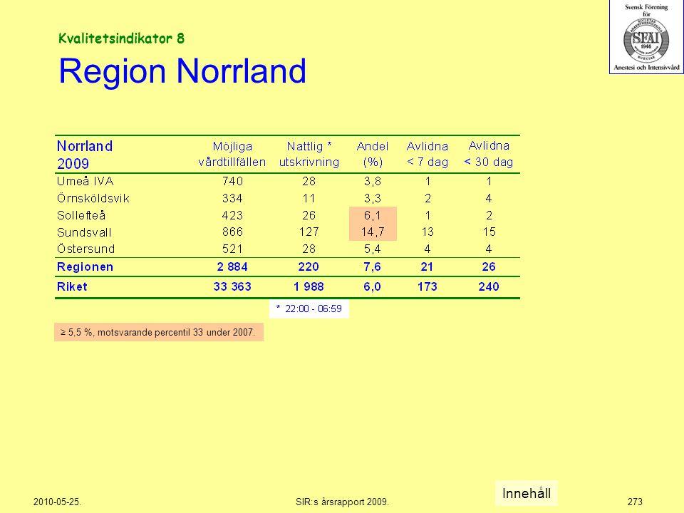 Region Norrland Kvalitetsindikator 8 Innehåll