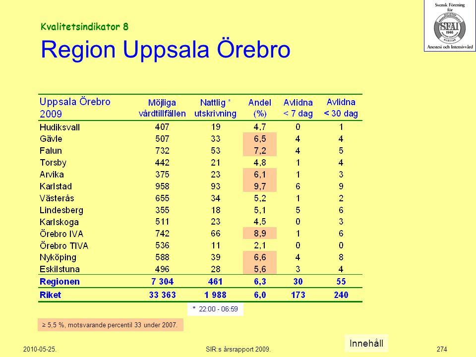 Region Uppsala Örebro Kvalitetsindikator 8 Innehåll