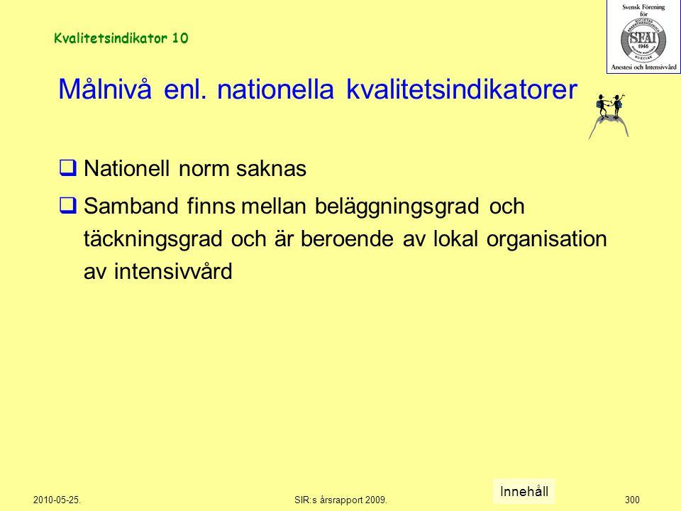 Målnivå enl. nationella kvalitetsindikatorer
