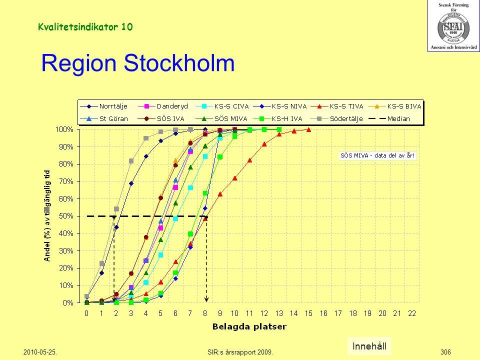 Region Stockholm Kvalitetsindikator 10 Innehåll 2010-05-25.