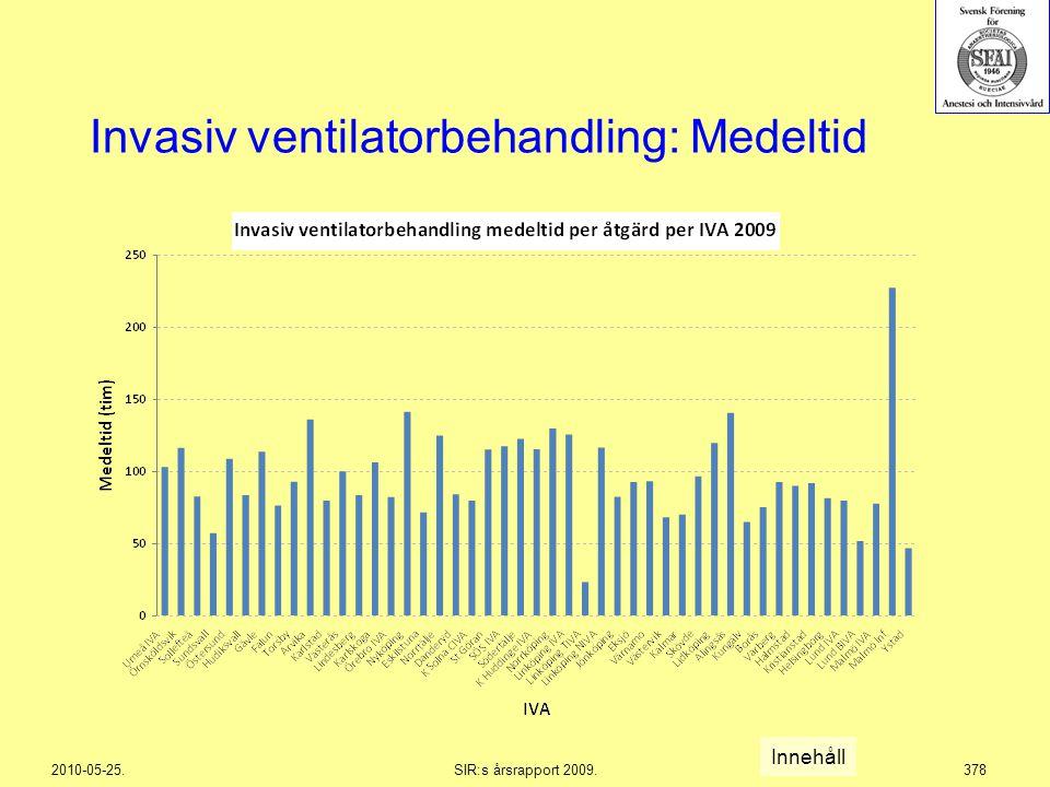 Invasiv ventilatorbehandling: Medeltid