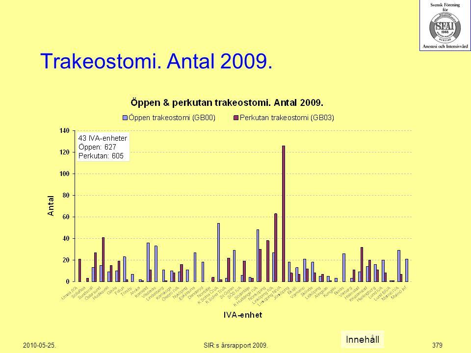 Trakeostomi. Antal 2009. Innehåll 2010-05-25. SIR:s årsrapport 2009.
