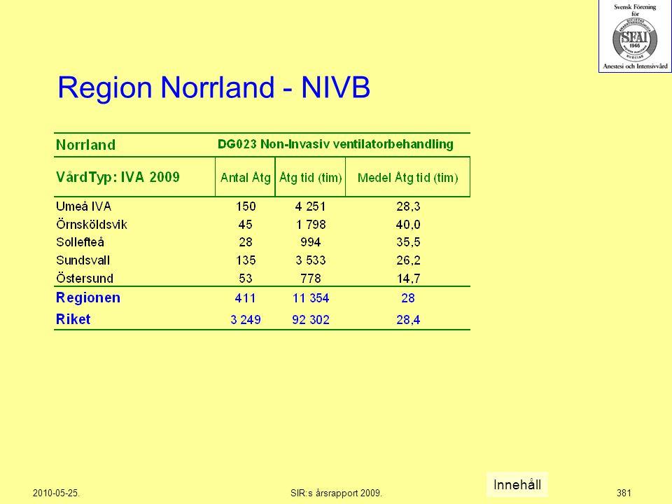 Region Norrland - NIVB Innehåll 2010-05-25. SIR:s årsrapport 2009.