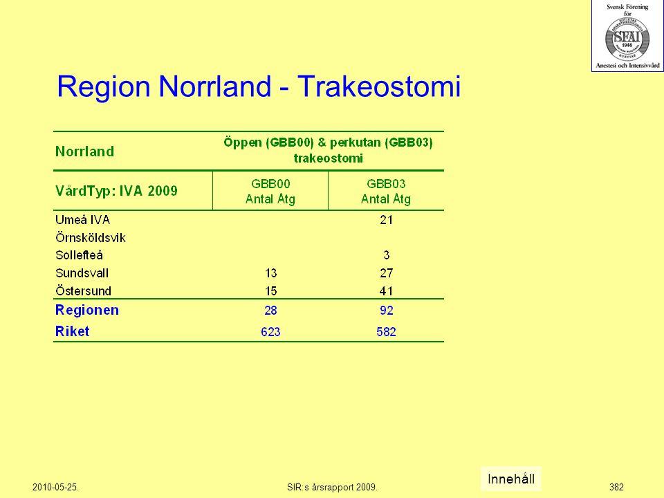Region Norrland - Trakeostomi