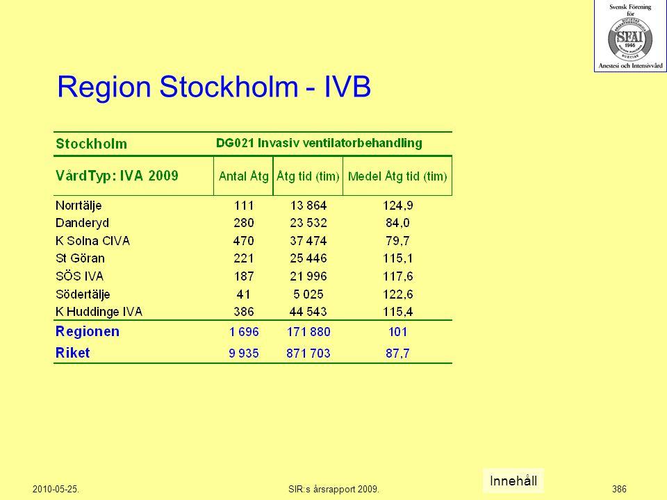 Region Stockholm - IVB Innehåll 2010-05-25. SIR:s årsrapport 2009.