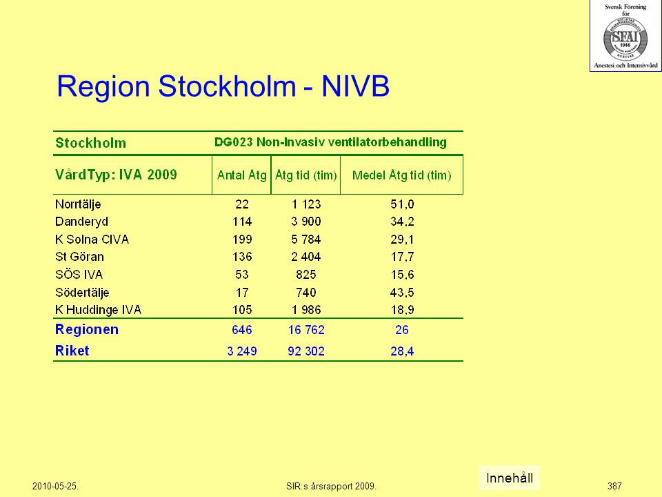Region Stockholm - NIVB